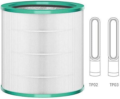 Filtro de Repuesto Compatible con los Modelos Dyson Pure Cool Link ...