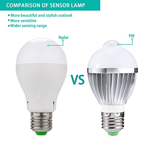 from usa minger 5w motion sensor bulb radar led sensor bulb e27 e26 warm white 2700k. Black Bedroom Furniture Sets. Home Design Ideas