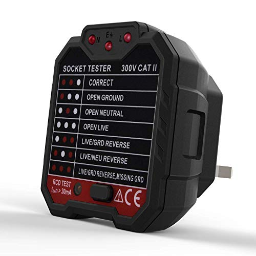 Highest Rated Circuit Testers
