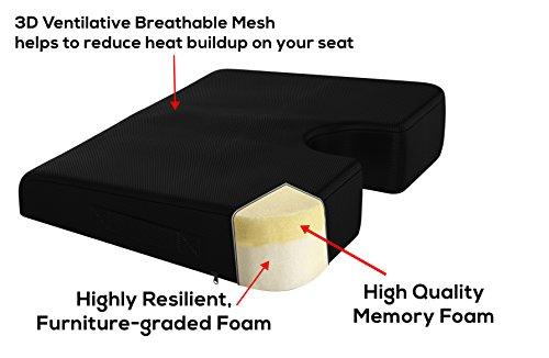 ZIRAKI Wedge Foam Seat Cushion Pillow Support Coccyx Orthopedic Wellness