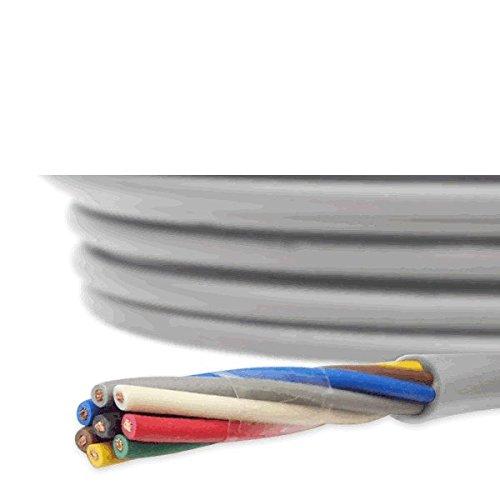 富士電線工業 VCTF 0.5sq×8芯 ビニルキャブタイヤコード (丸型ケーブル) (0.5mm 8C 8心) 100m 1巻 KH B01LRJOFOO