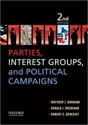 Parties, Interest Groups, and Political Campaigns