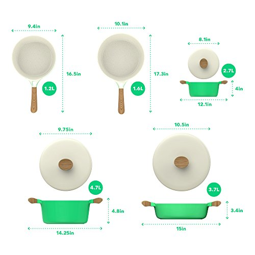 Vremi 8 Piece Ceramic Nonstick Cookware Set - Induction Stovetop Compatible Dishwasher Safe Non Stick Pots and Frying Pans with Lids - Dutch Oven Pot Fry Pan Sets for Serving - PTFE PFOA Free - Green