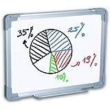 Kores Whiteboard Set, 4 Marker, 3 mm Rundspitze, schwarz/blau/rot/grün