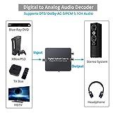 PROZOR Digital to Analog Audio Converter Support