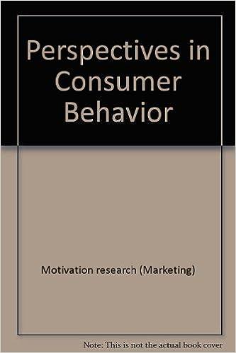 perspectives in consumer behavior
