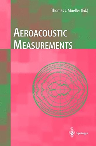 Aeroacoustic Measurements by Springer