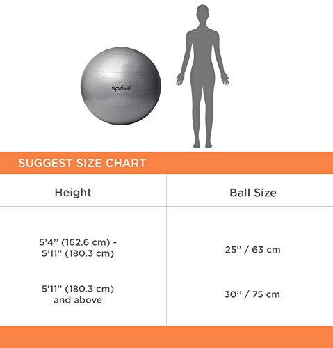 Anti-Burst Fitness Ball (65 cm, Slate Gray), Sprive Globe with Foot Pump, Ribbing for Enhanced Grip, Eco-Friendly, Durable