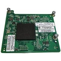 HP 651281-B21 - HP QLOGIC QMH2572 8G FC HBA (Certified Refurbished)