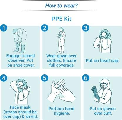 DALUCI-PPE-Safety-Kit-for-Body-Protection-Non-Woven-Material-40-GSM
