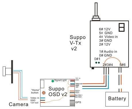 SUPPO Easy OSD Free Bird v.2.71 (ehemals Pigeon) + 5hz GPS FPV + ...