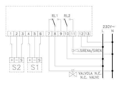 seitron centralita para sensor de fugas de gas 2 en 2 Out + Reset rgi001msx2: Amazon.es: Iluminación