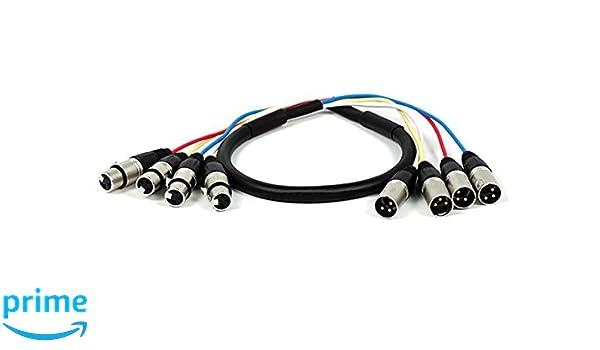 Monoprice 108764 1m 4 x XLR (3-pin) 4 x XLR (3-pin) Negro cable de audio - Cables de audio (4 x XLR (3-pin), Hembra, 4 x XLR (3-pin), Macho, 1 m, ...