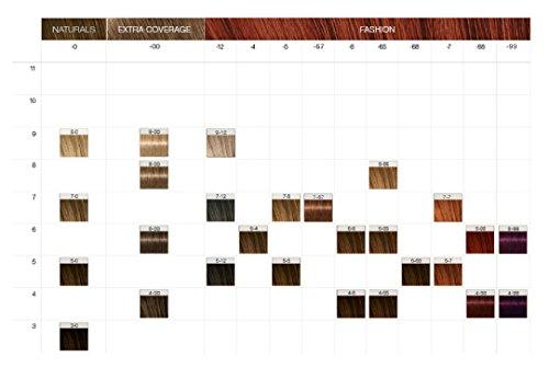 Amazon Schwarzkopf Igora Color10 Hair Color 11 0 Super