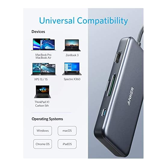 Anker USB C Hub, PowerExpand+ 7-in-1 USB C Hub Adapter, with 4K HDMI, 100W Power Delivery, USB-C and 2 USB-A 5Gbps Data… 41KRjvaEv7L. SS555