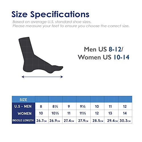 Buy cheap insoles
