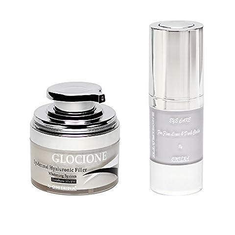 Omiera Illumizone Dark Circles, Bags, Puffiness Under Eyes Treatment Serum (0.5 FL. OZ.) + Glocione Wrinkle Cream (1.0 FL. OZ.) 2pc Skin Care Set