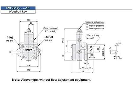PVF-40-70-10 Low Pressure,Outlet Flow:40L//min,Max Speed:1800rpm PVF Series Single Variable Vane Pumps PVF-40-20-10 PVF-40-35-10 PVF-40-55-10 PVF-40-70-10 CAST Iron Hydraulic Oil Pump