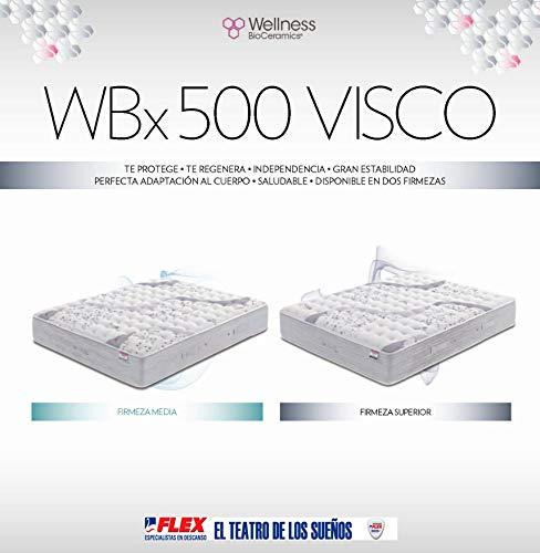 FLEX Colchón muelles ensacados biocerámico WBx 500 Visco Firmeza Media, 150 x 190 cm: Amazon.es: Hogar