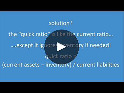 Understanding Financial Ratios + Leverage + What Software to Use for Accounting