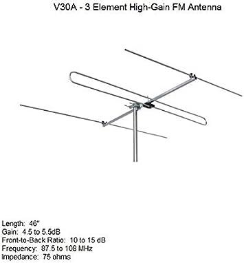 FM antena para recepción de alta ganancia direccional – 3 elementos Yagi FM Antena de recepción