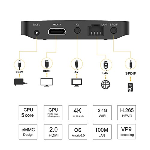 TV Box,Android 6 0 Smart TV Box A95X R1 Quad Core Supports