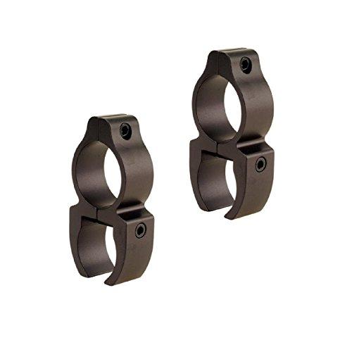 (Leupold, Rifleman .22 Rimfire See-Thru Detachable Ring Mount, 3/8 Inch, 1.61