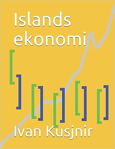 Islands ekonomi
