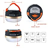 ZZZL 2 Pack Rechargeable Led Camping