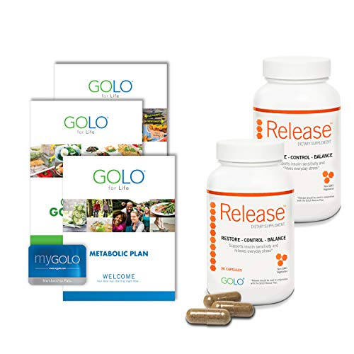 GOLO Metabolic 60 Day Plan