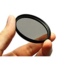 CPL Circular Polarizer Glare Shine Polarizing Filter for Canon EF 50mm f/1.8 STM Lens