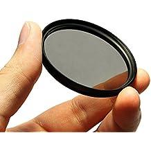 CPL Circular Polarizer Glare Shine Polarizing Filter for Canon EF 100mm f/2.8 Macro USM Lens