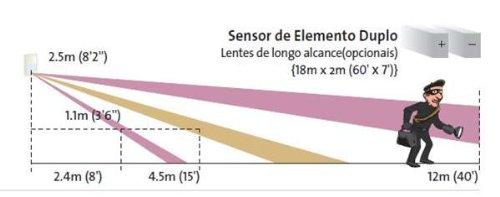 Risco ZoDIAC Pro PIR Motion Sensor, 40 Ft. (RK410PR)