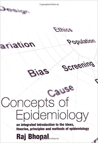 a glossary for social epidemiology