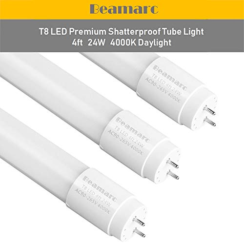 Light Loss Factor Outdoor Led in US - 5