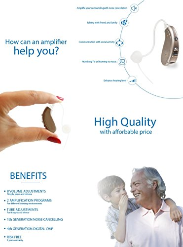 Britzgo Hearing Aid Amplifier Bha-702 with Digital Noise Cancelling, Silver, 5 Ounce by Britzgo (Image #5)