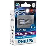 GeTor 20個セットT5 1SMD 5050 LED ダッシュボードメーター ライト カーライト 電球ランプ (黄)