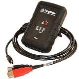 ThingMagic USB Plus+ RFID Reader