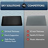 Sky Solutions Anti Fatigue Mat - Cushioned 3/4 Inch