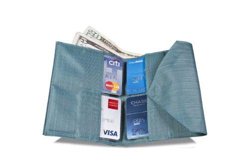 ultra-slim-womens-wallet-beryl-blue