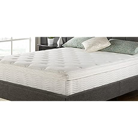 Night Therapy Spring 12 Inch Euro Box Top Spring Mattress Full