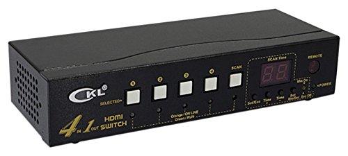 CKL Auto HDMI Switch Box PC Monitor Video Audio Switcher ...