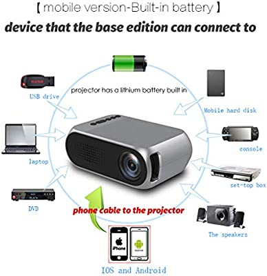 Mini Proyector Cine en Casa Full HD,Calidad 1080P Video HD de ...