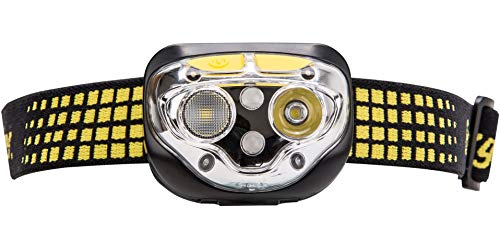 Led Head Torch Light in US - 1