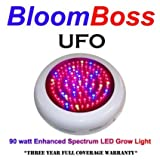 BloomBoss UFO LED Grow Light