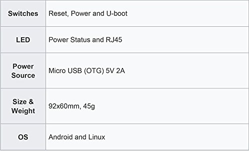 Banana Pi BPI M2 Berry Dual core Mali 400 MP2 GPU 1G LPDDR3 Open-source Development Board , Same Size as Raspberry Pi 3 by SmartFly Info (Image #8)