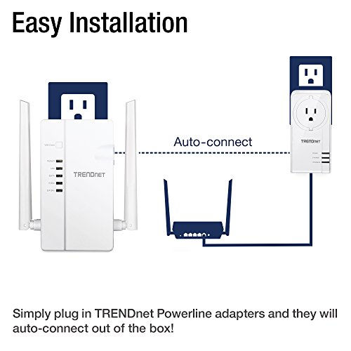 TRENDnet Wi-Fi Everywhere Powerline 1200 AV2 Dual-Band AC1200 Wireless Access Point Kit, Includes 1 x TPL-430AP and 1 x TPL-421E, White, TPL-430APK by TRENDnet (Image #5)