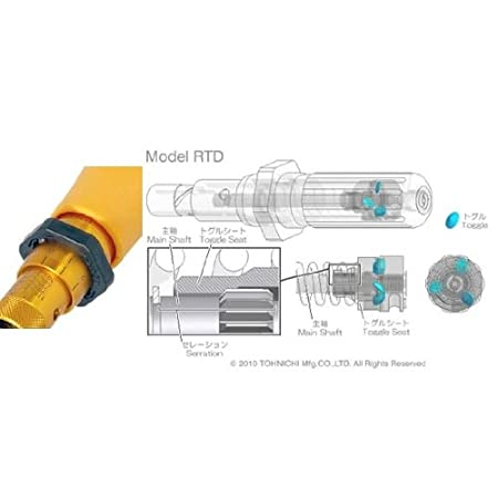 Tohnichi Adjustable Torque Screwdriver 1.5RTD 0.2~1.5kgf.cm.
