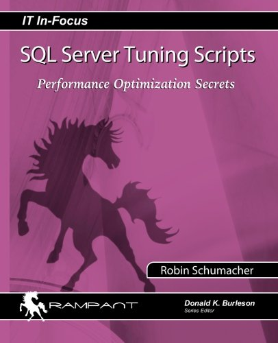 SQL Server Tuning Scripts Focus product image