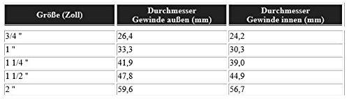 Heizungspumpe Umw/älzpumpe 25-60//130